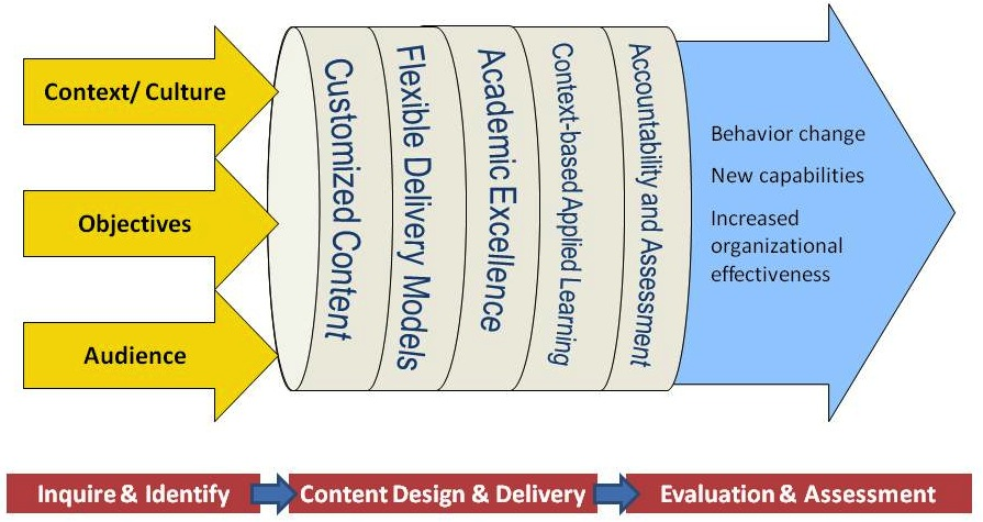organizational behaviour case study essays