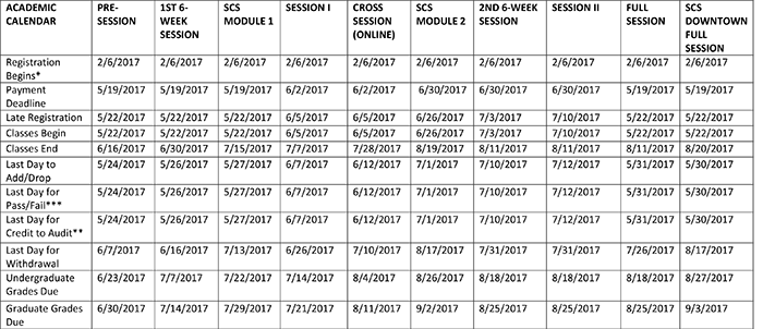 Summer Sessions Academic Calendar 2017