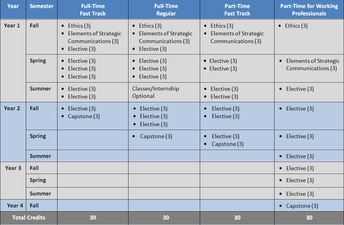 Elementary School Master Schedule Template . Search Results for ...