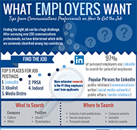 What Employers Want Infographic