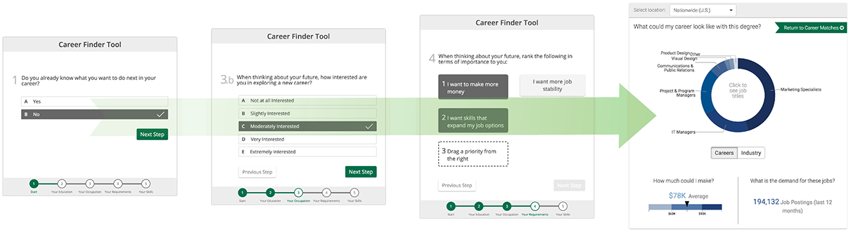 Image for Career Finder Tool